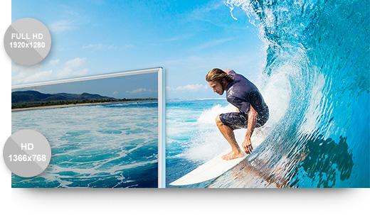 Монитор SE370D Разрешение Full HD
