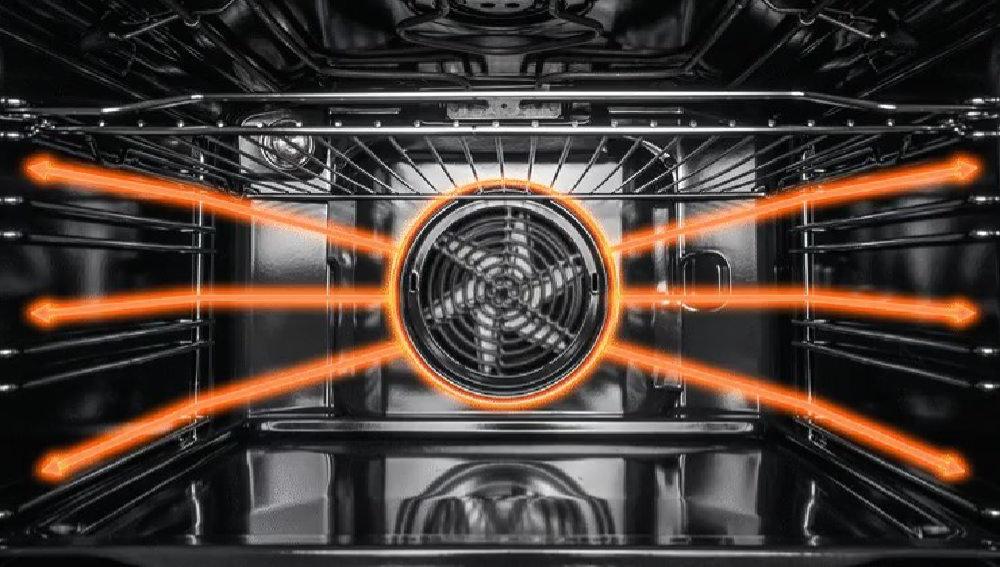 Kuchnia elektryczna ze zmywarką CANDY TRIO 9503/1 W/U - Termoobieg