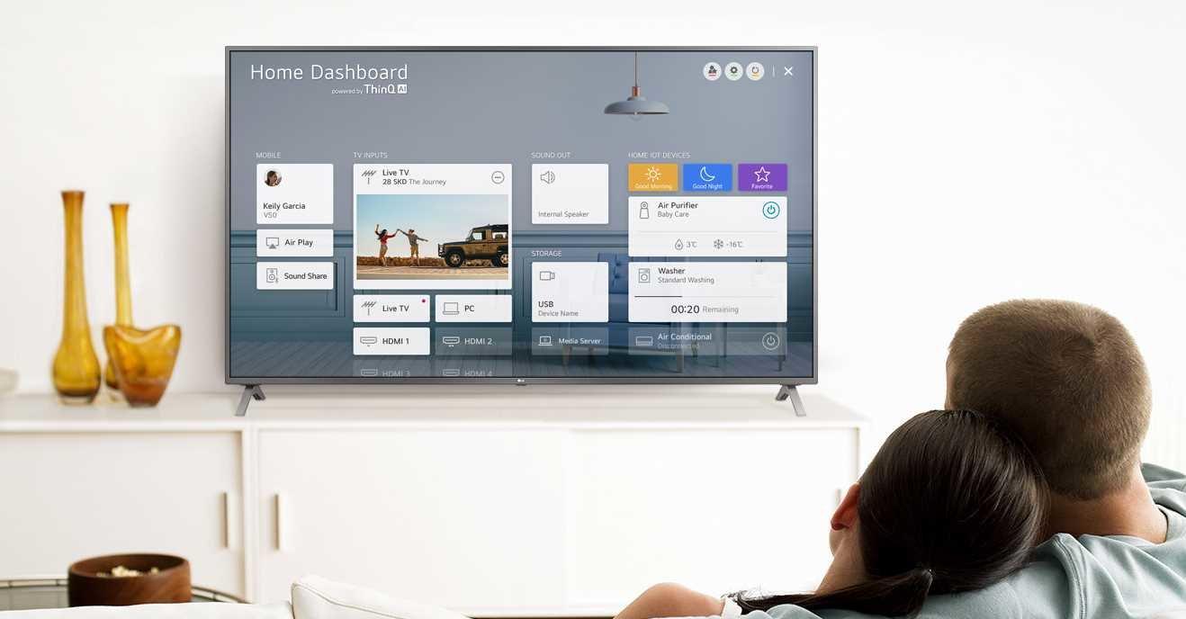 Telewizor LG LED 65UN74003LB - ThinQ AI