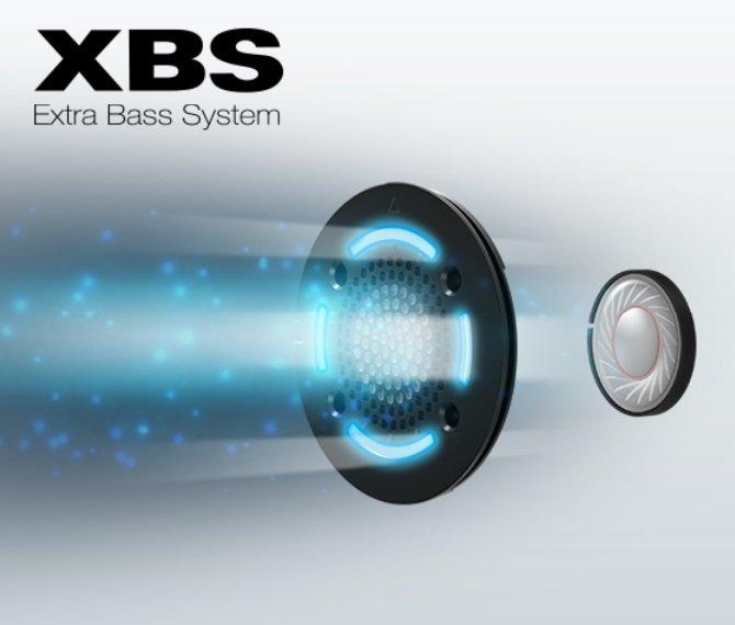 Słuchawki nauszne PANASONIC RB-HF420BE-K XBS